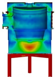 smelting thermal CFD analysis