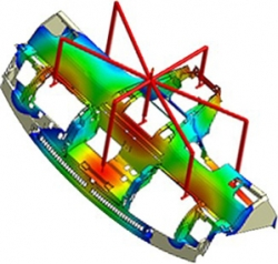 automotive injection part FEA simulation