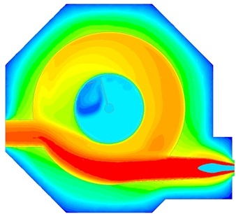 CFD pyrolysis process