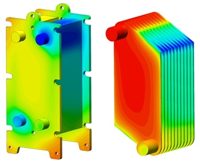 modelling of plate heat exchanger
