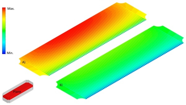 Thermal CFD fuel cell analysis