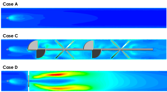 Chemical dosing CFD analysis services
